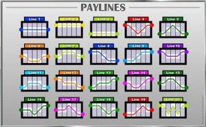 payline สล็อต